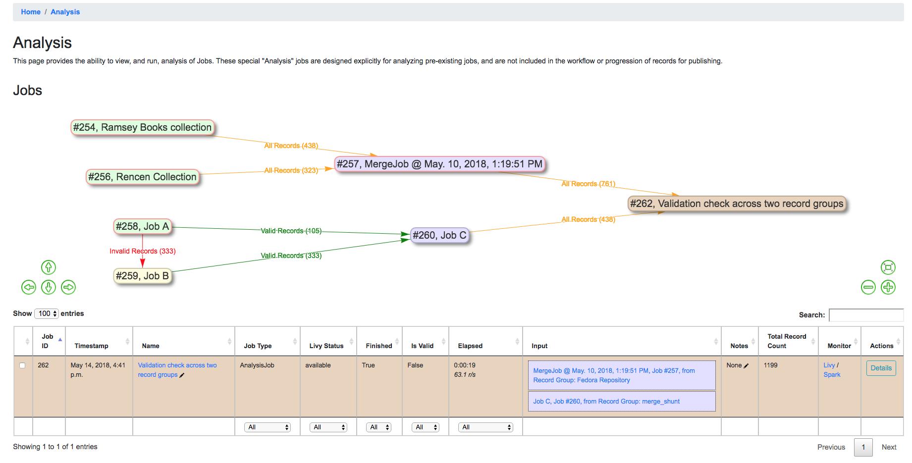 Analysis — Combine documentation
